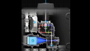 Công nghệ máy chiếu Laser