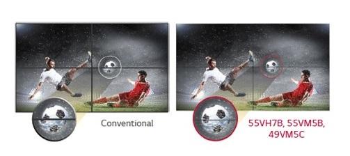 Màn hình ghép LG có thể giảm khoảng cách hình ảnh