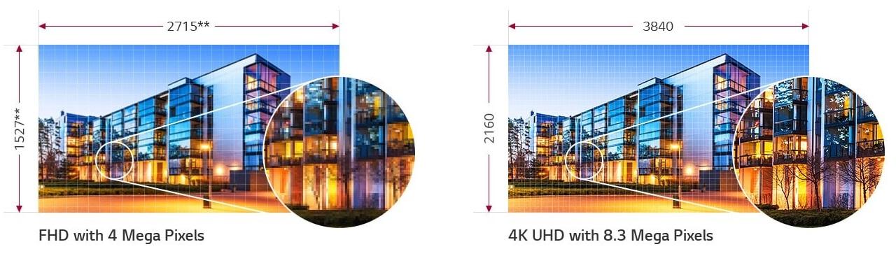 Máy chiếu HU85LG cho hình ảnh chất lượng 4K