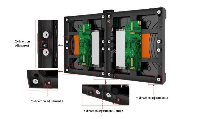 Module LED P2.5