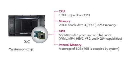 SoC tính hợp trên CPU