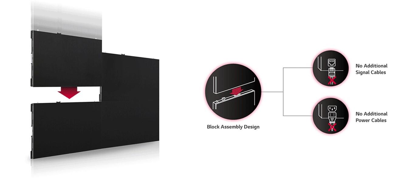 cáp kết nối đơn giản trên màn hình Micro LED