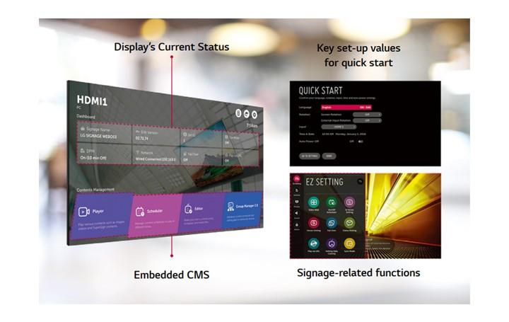 màn hình ghép có cấu trúc menu trực quan