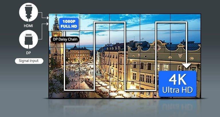 màn hình ghép hỗ trợ chất lượng hình ảnh UHD