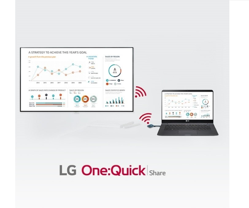 Màn hình biển báo tương thích với LG One