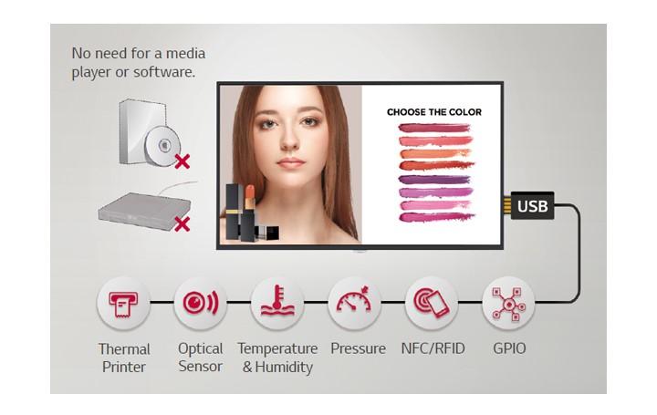 Màn hình biển báo có kết nối thông minh qua cổng USB