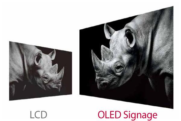 So sánh LCD và LED