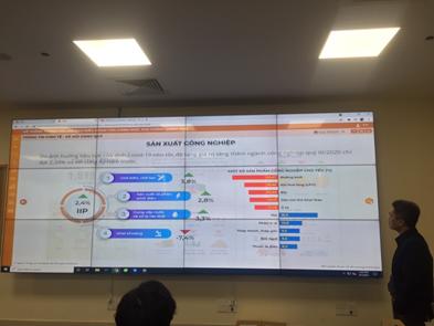 Màn hình ghép LCD lắp đặt trong phòng họp