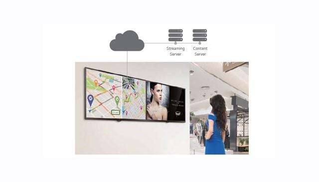 màn hình có thể phát trực tuyến