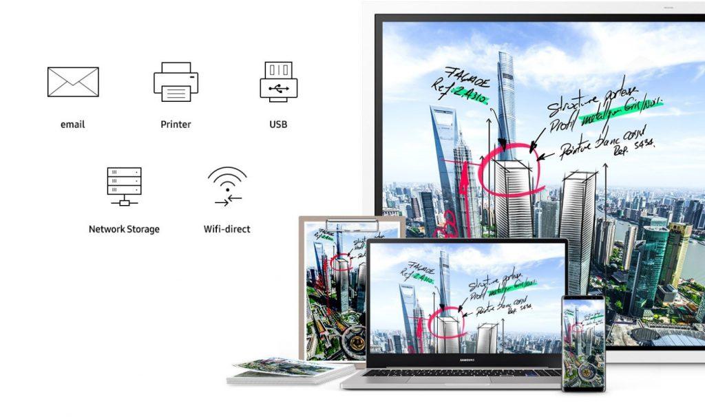 Chia sẻ tóm tắt nhanh của màn hình tương tác Samsung