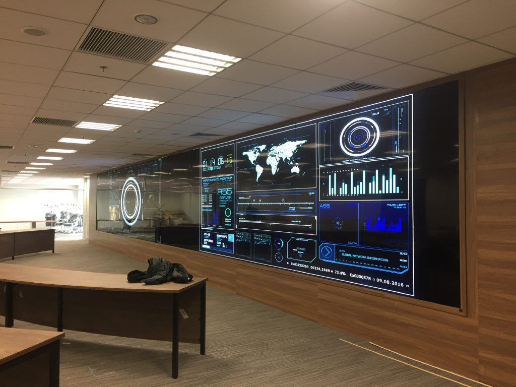 Hệ thống video wall