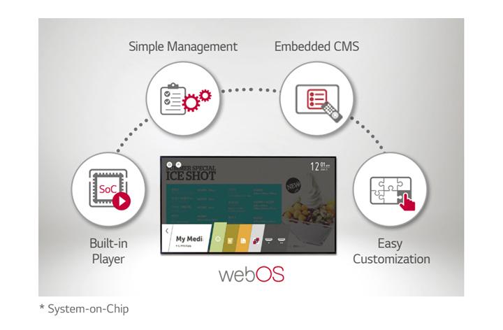 Nền tảng WebOS thông minh
