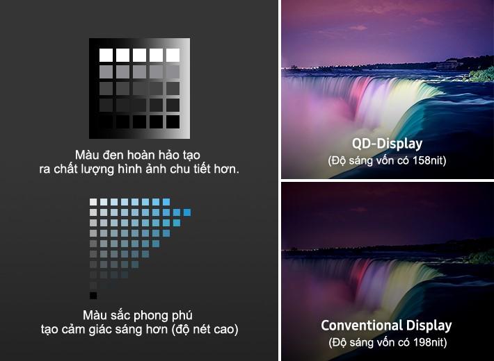 màn hình có cảm giác sáng hơn so với thực tế