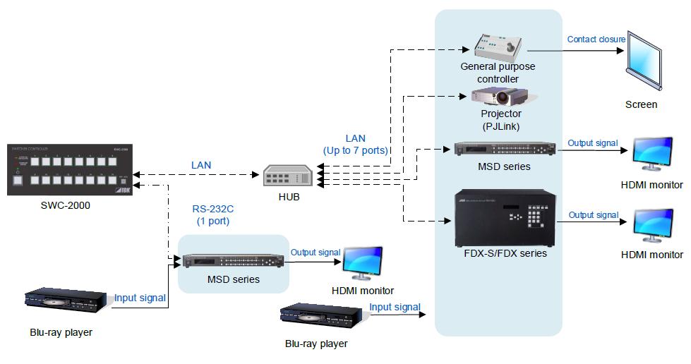 Bộ điều khiển nút bấm IDK SW2000_Sơ đồ kết nối