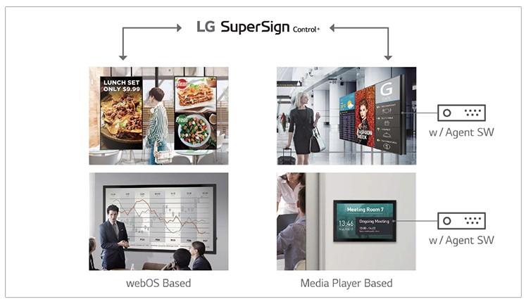 phần mềm điều khiển và giám sát LG SuperSign Control + V1.9.0