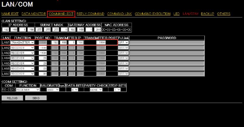 Bộ điều khiển nút bấm IDK SW2000_ web